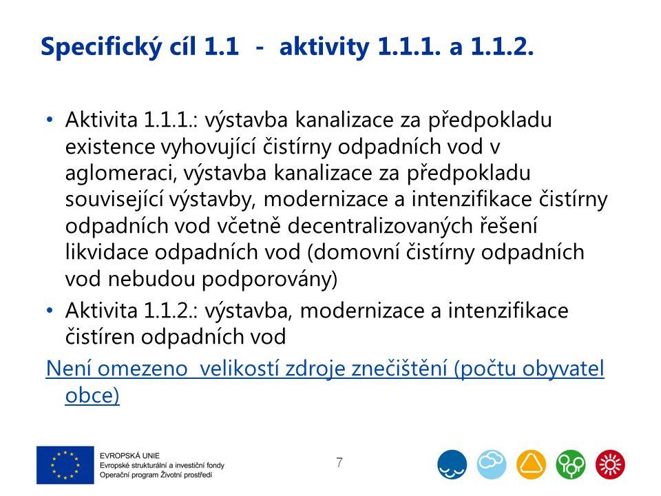 Specifický cíl 1.1 - aktivity 1.1.1. a 1.1.2.