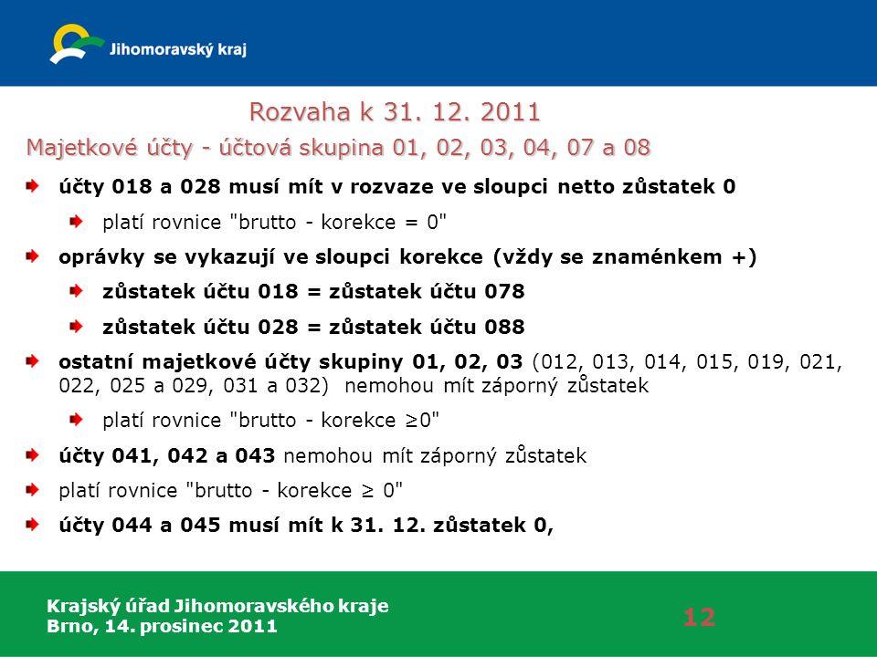 Krajský úřad Jihomoravského kraje Brno, 14. prosinec 2011 Rozvaha k 31. 12. 2011 12 Majetkové účty - účtová skupina 01, 02, 03, 04, 07 a 08 účty 018 a