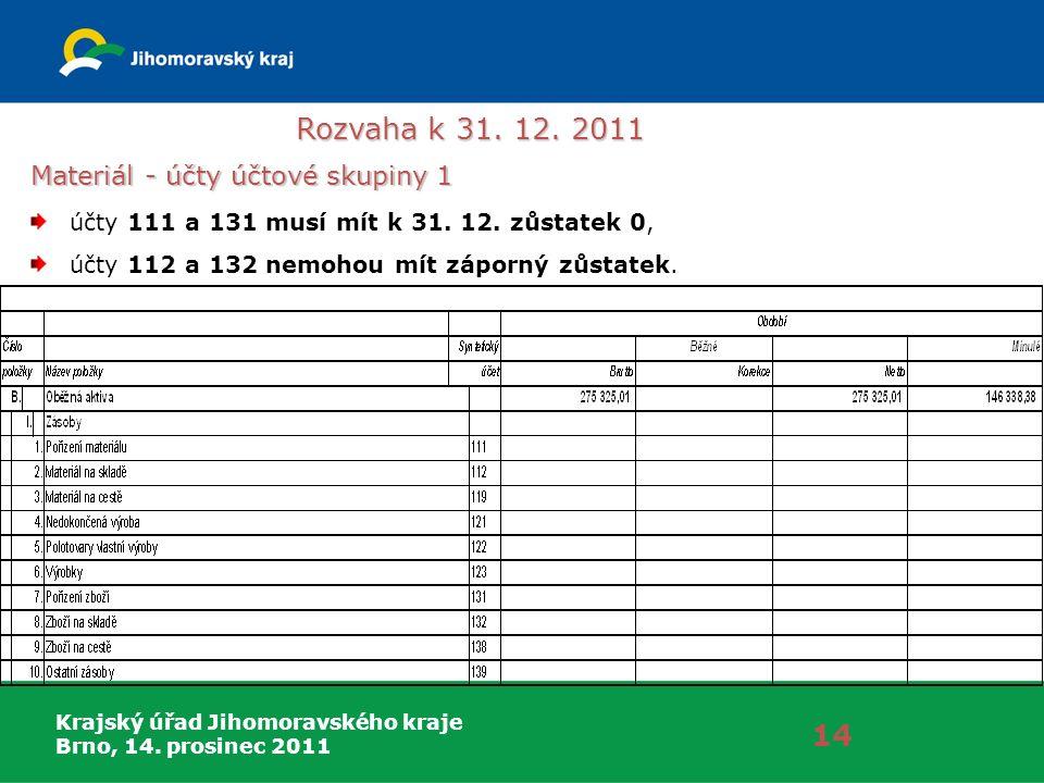 Krajský úřad Jihomoravského kraje Brno, 14. prosinec 2011 Rozvaha k 31. 12. 2011 14 Materiál - účty účtové skupiny 1 účty 111 a 131 musí mít k 31. 12.