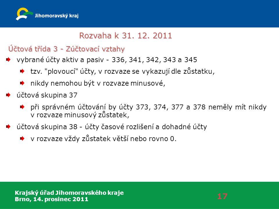 Krajský úřad Jihomoravského kraje Brno, 14. prosinec 2011 Rozvaha k 31. 12. 2011 17 Účtová třída 3 - Zúčtovací vztahy vybrané účty aktiv a pasiv - 336