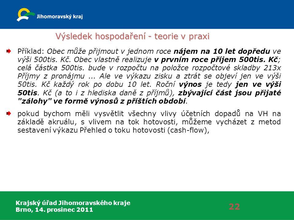Krajský úřad Jihomoravského kraje Brno, 14. prosinec 2011 Výsledek hospodaření - teorie v praxi 22 Příklad: Obec může přijmout v jednom roce nájem na
