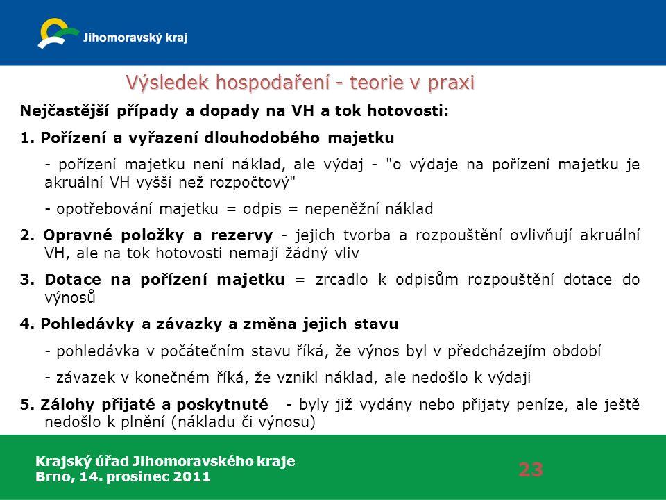 Krajský úřad Jihomoravského kraje Brno, 14. prosinec 2011 Výsledek hospodaření - teorie v praxi 23 Nejčastější případy a dopady na VH a tok hotovosti: