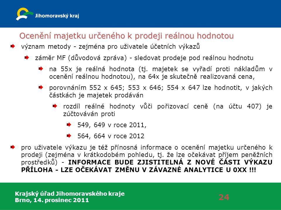 Krajský úřad Jihomoravského kraje Brno, 14. prosinec 2011 Ocenění majetku určeného k prodeji reálnou hodnotou 24 význam metody - zejména pro uživatele