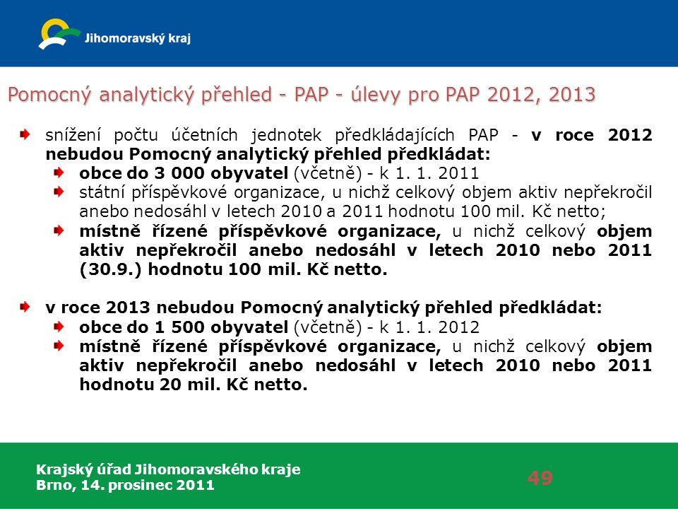 Krajský úřad Jihomoravského kraje Brno, 14. prosinec 2011 Pomocný analytický přehled - PAP - úlevy pro PAP 2012, 2013 49 snížení počtu účetních jednot