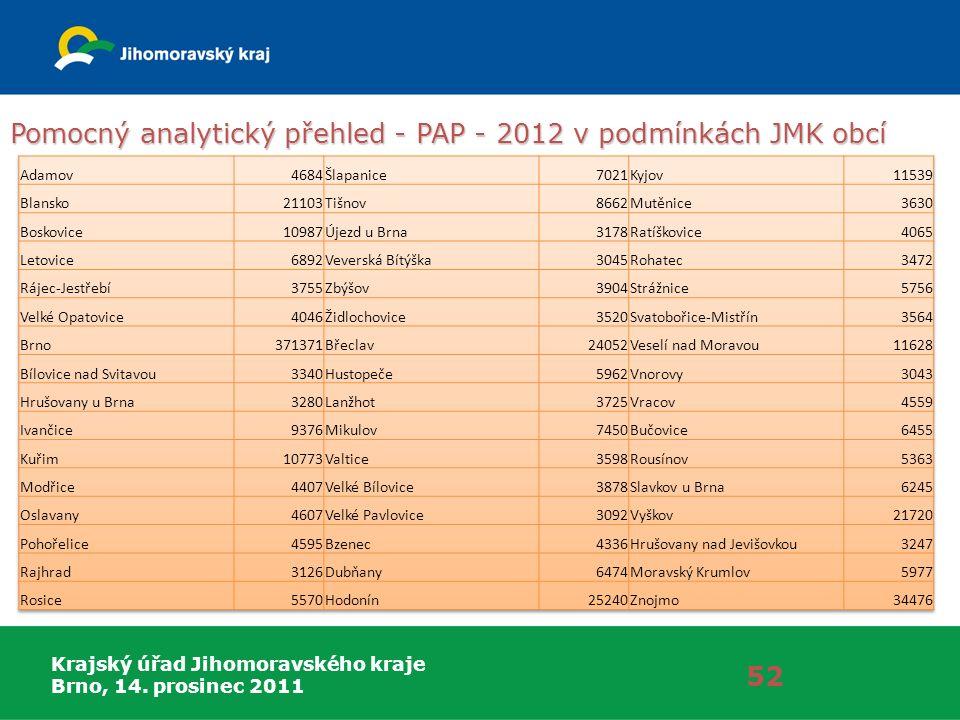 Krajský úřad Jihomoravského kraje Brno, 14. prosinec 2011 Pomocný analytický přehled - PAP - 2012 v podmínkách JMK obcí 52