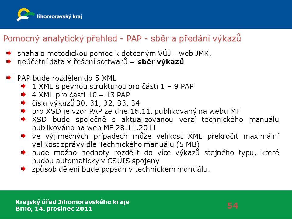 Krajský úřad Jihomoravského kraje Brno, 14. prosinec 2011 Pomocný analytický přehled - PAP - sběr a předání výkazů 54 snaha o metodickou pomoc k dotče