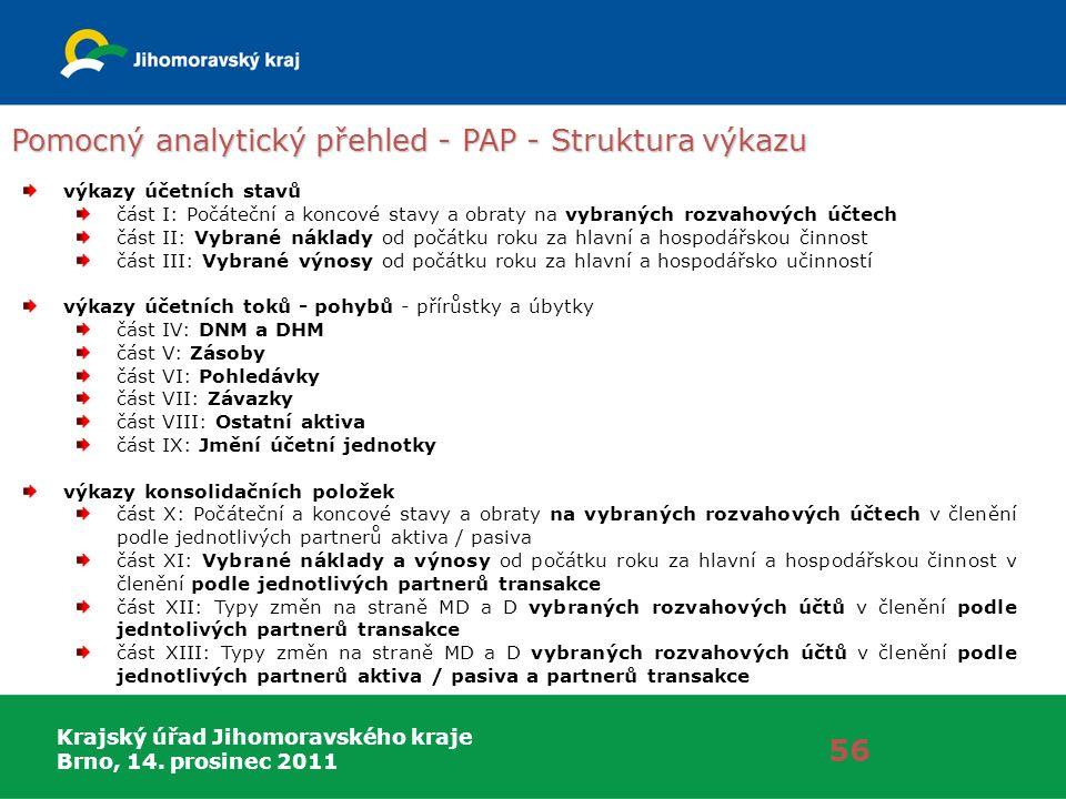 Krajský úřad Jihomoravského kraje Brno, 14. prosinec 2011 Pomocný analytický přehled - PAP - Struktura výkazu 56 výkazy účetních stavů část I: Počáteč