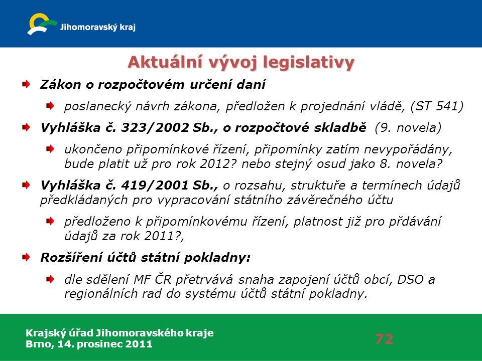 Krajský úřad Jihomoravského kraje Brno, 14. prosinec 2011 72 Aktuální vývoj legislativy Zákon o rozpočtovém určení daní poslanecký návrh zákona, předl