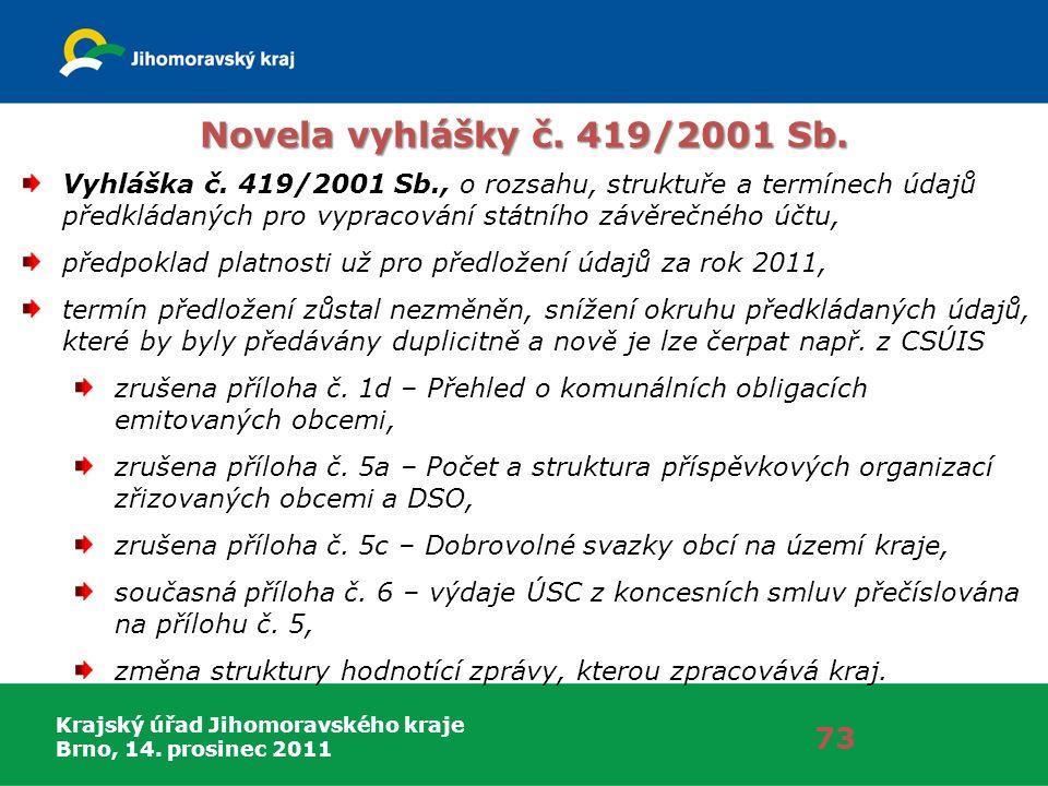 Krajský úřad Jihomoravského kraje Brno, 14. prosinec 2011 73 Novela vyhlášky č. 419/2001 Sb. Vyhláška č. 419/2001 Sb., o rozsahu, struktuře a termínec