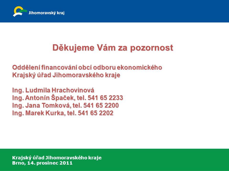 Krajský úřad Jihomoravského kraje Brno, 14. prosinec 2011 Děkujeme Vám za pozornost Oddělení financování obcí odboru ekonomického Krajský úřad Jihomor