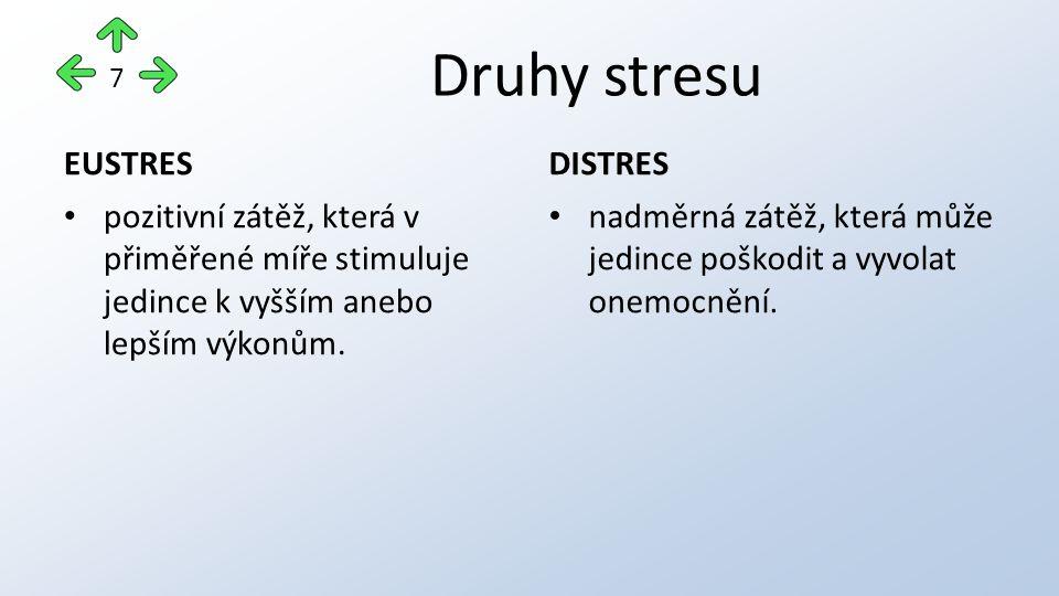 Druhy stresu EUSTRES pozitivní zátěž, která v přiměřené míře stimuluje jedince k vyšším anebo lepším výkonům.