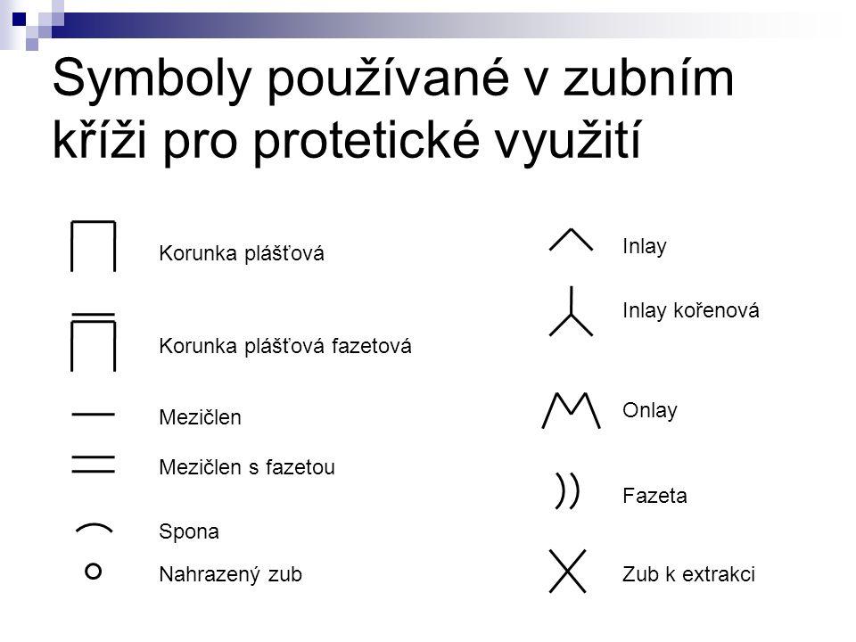 Symboly používané v zubním kříži pro protetické využití Korunka plášťová Korunka plášťová fazetová Mezičlen Mezičlen s fazetou Spona Nahrazený zub Inl