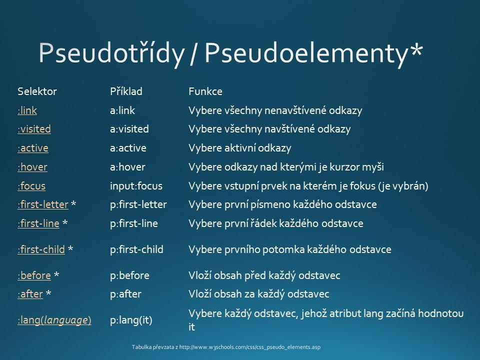 Tabulka převzata z http://www.w3schools.com/css/css_pseudo_elements.asp SelektorPříkladFunkce :linka:linkVybere všechny nenavštívené odkazy :visiteda: