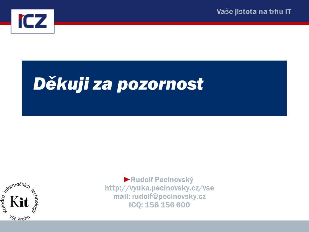 Vaše jistota na trhu IT Děkuji za pozornost ►Rudolf Pecinovský http://vyuka.pecinovsky.cz/vse mail: rudolf@pecinovsky.cz ICQ: 158 156 600
