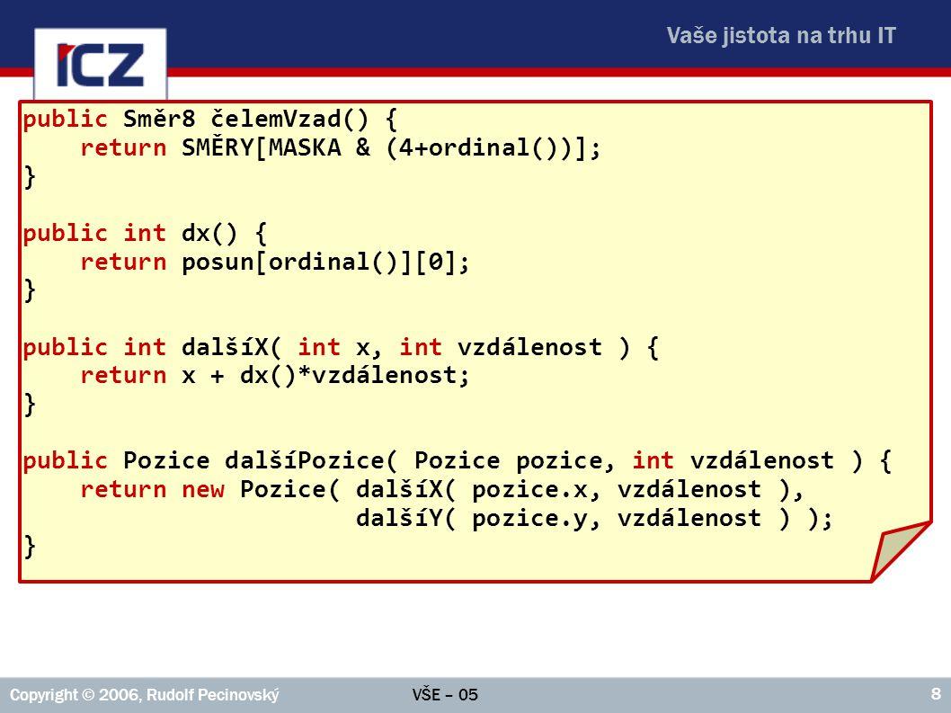 Vaše jistota na trhu IT VŠE – 05Copyright © 2006, Rudolf Pecinovský 8 Výběr rozšiřujících metod třídy Směr8 public Směr8 čelemVzad() { return SMĚRY[MASKA & (4+ordinal())]; } public int dx() { return posun[ordinal()][0]; } public int dalšíX( int x, int vzdálenost ) { return x + dx()*vzdálenost; } public Pozice dalšíPozice( Pozice pozice, int vzdálenost ) { return new Pozice( dalšíX( pozice.x, vzdálenost ), dalšíY( pozice.y, vzdálenost ) ); }