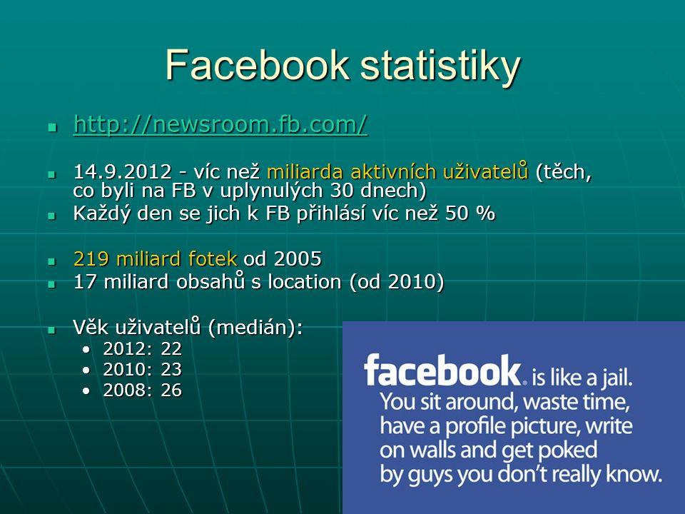 Facebook statistiky http://newsroom.fb.com/ http://newsroom.fb.com/ http://newsroom.fb.com/ 14.9.2012 - víc než miliarda aktivních uživatelů (těch, co byli na FB v uplynulých 30 dnech) 14.9.2012 - víc než miliarda aktivních uživatelů (těch, co byli na FB v uplynulých 30 dnech) Každý den se jich k FB přihlásí víc než 50 % Každý den se jich k FB přihlásí víc než 50 % 219 miliard fotek od 2005 219 miliard fotek od 2005 17 miliard obsahů s location (od 2010) 17 miliard obsahů s location (od 2010) Věk uživatelů (medián): Věk uživatelů (medián): 2012: 222012: 22 2010: 232010: 23 2008: 262008: 26