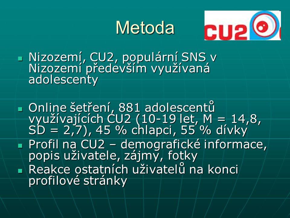 Metoda Nizozemí, CU2, populární SNS v Nizozemí především využívaná adolescenty Nizozemí, CU2, populární SNS v Nizozemí především využívaná adolescenty Online šetření, 881 adolescentů využívajících CU2 (10-19 let, M = 14,8, SD = 2,7), 45 % chlapci, 55 % dívky Online šetření, 881 adolescentů využívajících CU2 (10-19 let, M = 14,8, SD = 2,7), 45 % chlapci, 55 % dívky Profil na CU2 – demografické informace, popis uživatele, zájmy, fotky Profil na CU2 – demografické informace, popis uživatele, zájmy, fotky Reakce ostatních uživatelů na konci profilové stránky Reakce ostatních uživatelů na konci profilové stránky