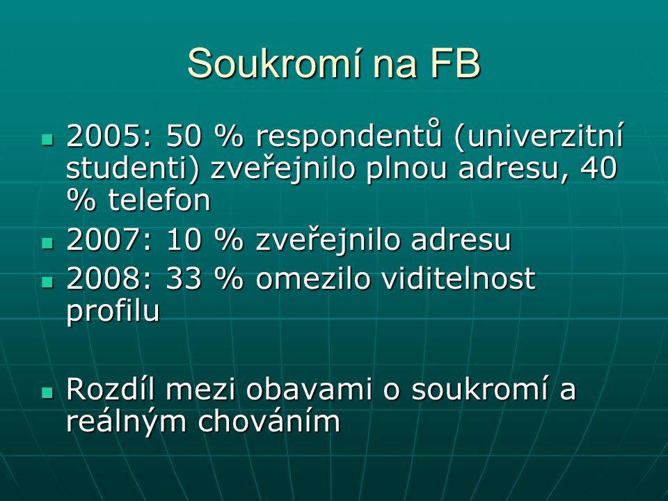 Soukromí na FB 2005: 50 % respondentů (univerzitní studenti) zveřejnilo plnou adresu, 40 % telefon 2005: 50 % respondentů (univerzitní studenti) zveřejnilo plnou adresu, 40 % telefon 2007: 10 % zveřejnilo adresu 2007: 10 % zveřejnilo adresu 2008: 33 % omezilo viditelnost profilu 2008: 33 % omezilo viditelnost profilu Rozdíl mezi obavami o soukromí a reálným chováním Rozdíl mezi obavami o soukromí a reálným chováním