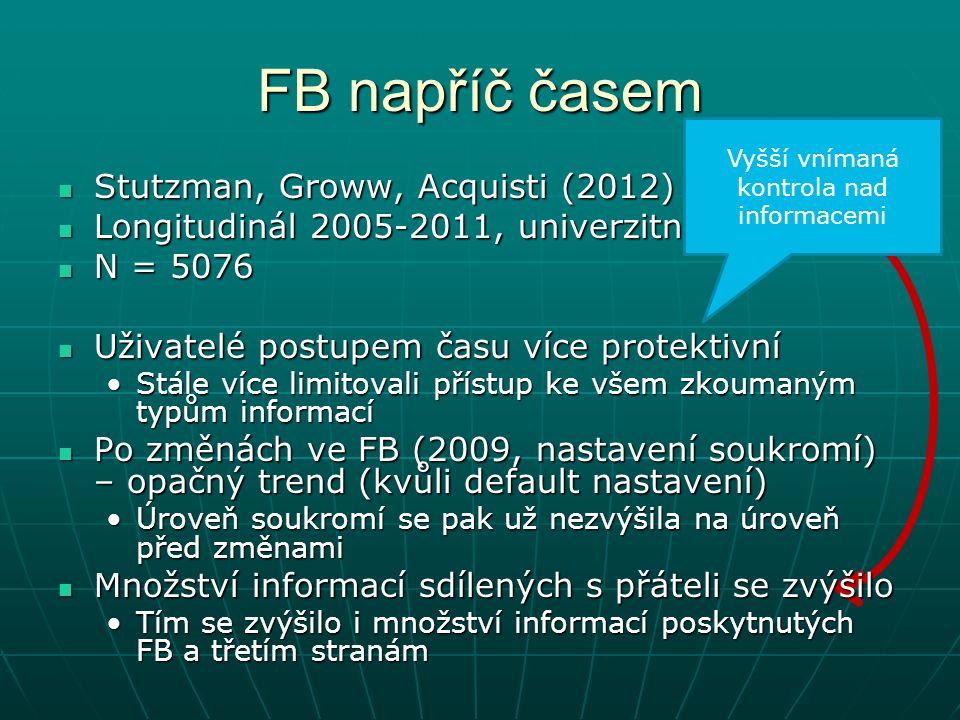 FB napříč časem Stutzman, Groww, Acquisti (2012) Stutzman, Groww, Acquisti (2012) Longitudinál 2005-2011, univerzitní síť Longitudinál 2005-2011, univerzitní síť N = 5076 N = 5076 Uživatelé postupem času více protektivní Uživatelé postupem času více protektivní Stále více limitovali přístup ke všem zkoumaným typům informacíStále více limitovali přístup ke všem zkoumaným typům informací Po změnách ve FB (2009, nastavení soukromí) – opačný trend (kvůli default nastavení) Po změnách ve FB (2009, nastavení soukromí) – opačný trend (kvůli default nastavení) Úroveň soukromí se pak už nezvýšila na úroveň před změnamiÚroveň soukromí se pak už nezvýšila na úroveň před změnami Množství informací sdílených s přáteli se zvýšilo Množství informací sdílených s přáteli se zvýšilo Tím se zvýšilo i množství informací poskytnutých FB a třetím stranámTím se zvýšilo i množství informací poskytnutých FB a třetím stranám Vyšší vnímaná kontrola nad informacemi