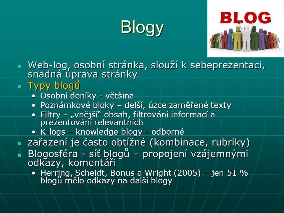 """Blogy Web-log, osobní stránka, slouží k sebeprezentaci, snadná úprava stránky Web-log, osobní stránka, slouží k sebeprezentaci, snadná úprava stránky Typy blogů Typy blogů Osobní deníky - většinaOsobní deníky - většina Poznámkové bloky – delší, úzce zaměřené textyPoznámkové bloky – delší, úzce zaměřené texty Filtry – """"vnější obsah, filtrování informací a prezentování relevantníchFiltry – """"vnější obsah, filtrování informací a prezentování relevantních K-logs – knowledge blogy - odbornéK-logs – knowledge blogy - odborné zařazení je často obtížné (kombinace, rubriky) zařazení je často obtížné (kombinace, rubriky) Blogosféra - síť blogů – propojení vzájemnými odkazy, komentáři Blogosféra - síť blogů – propojení vzájemnými odkazy, komentáři Herring, Scheidt, Bonus a Wright (2005) – jen 51 % blogů mělo odkazy na další blogyHerring, Scheidt, Bonus a Wright (2005) – jen 51 % blogů mělo odkazy na další blogy"""