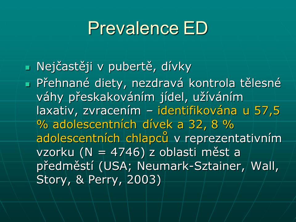 Prevalence ED Nejčastěji v pubertě, dívky Nejčastěji v pubertě, dívky Přehnané diety, nezdravá kontrola tělesné váhy přeskakováním jídel, užíváním laxativ, zvracením – identifikována u 57,5 % adolescentních dívek a 32, 8 % adolescentních chlapců v reprezentativním vzorku (N = 4746) z oblasti měst a předměstí (USA; Neumark-Sztainer, Wall, Story, & Perry, 2003) Přehnané diety, nezdravá kontrola tělesné váhy přeskakováním jídel, užíváním laxativ, zvracením – identifikována u 57,5 % adolescentních dívek a 32, 8 % adolescentních chlapců v reprezentativním vzorku (N = 4746) z oblasti měst a předměstí (USA; Neumark-Sztainer, Wall, Story, & Perry, 2003)