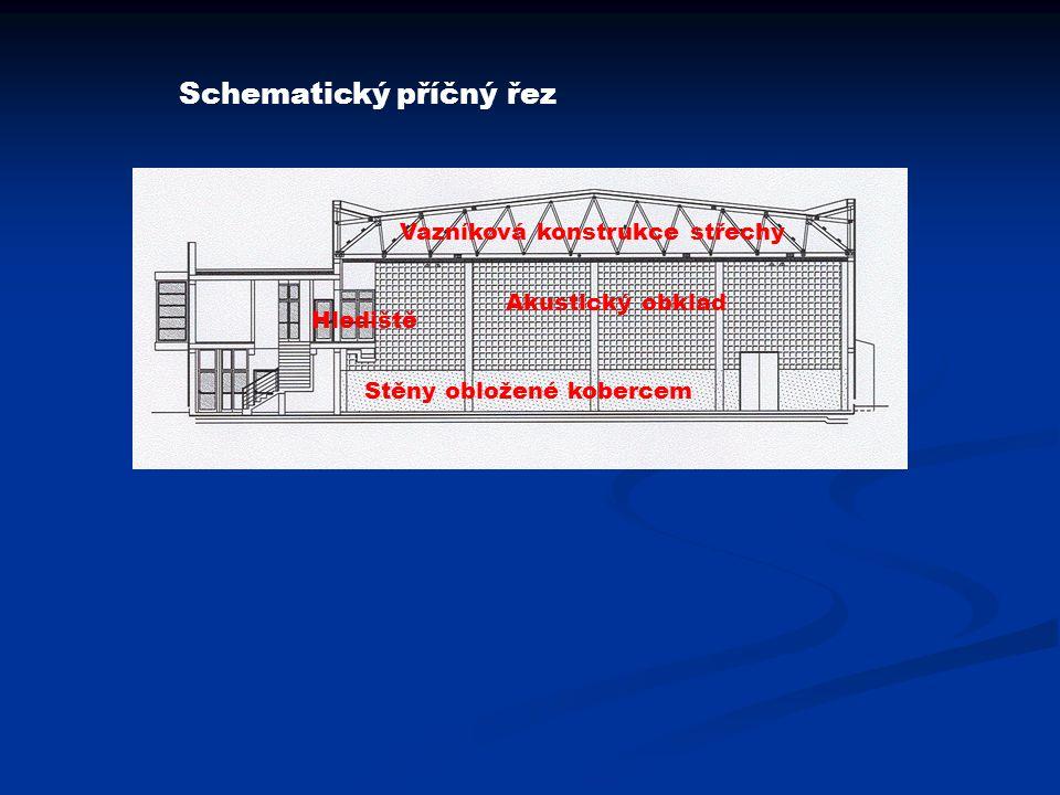 Schematický příčný řez Akustický obklad Stěny obložené kobercem Vazníková konstrukce střechy Hlediště