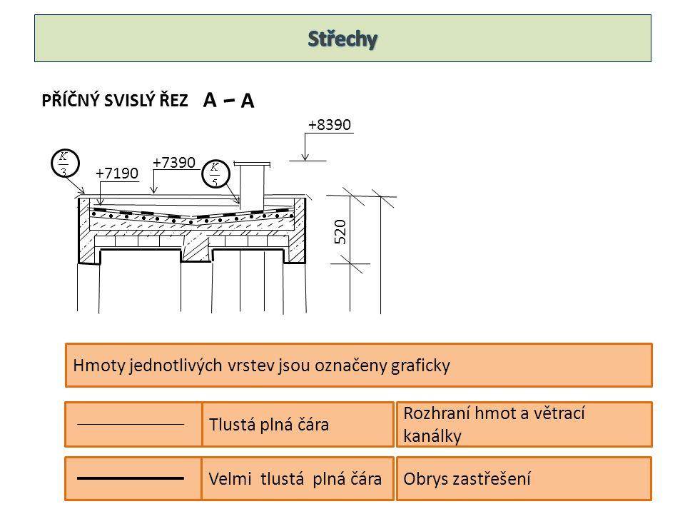 PŘÍČNÝ SVISLÝ ŘEZ             A A +7390 +7190 +8390 Hmoty jednotlivých vrstev jsou označeny graficky 520 Tlustá plná čára Rozhraní hmot a větrací kanálky Velmi tlustá plná čáraObrys zastřešení