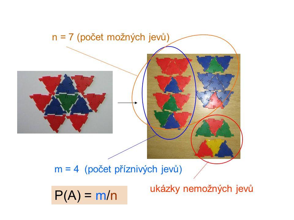 m = 4 (počet příznivých jevů) n = 7 (počet možných jevů) ukázky nemožných jevů P(A) = m/n