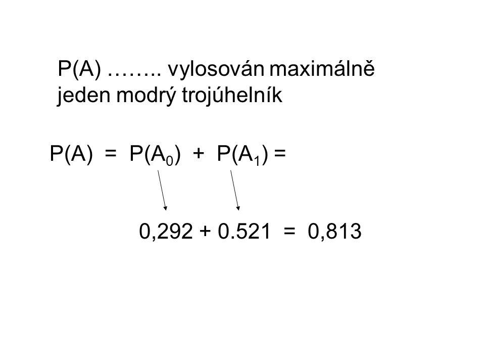 P(A) = P(A 0 ) + P(A 1 ) = 0,292 + 0.521 = 0,813 P(A) …….. vylosován maximálně jeden modrý trojúhelník