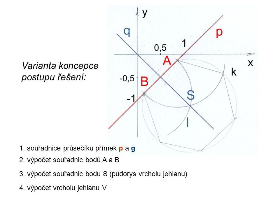 1. souřadnice průsečíku přímek p a g Varianta koncepce postupu řešení: 2. výpočet souřadnic bodů A a B 3. výpočet souřadnic bodu S (půdorys vrcholu je
