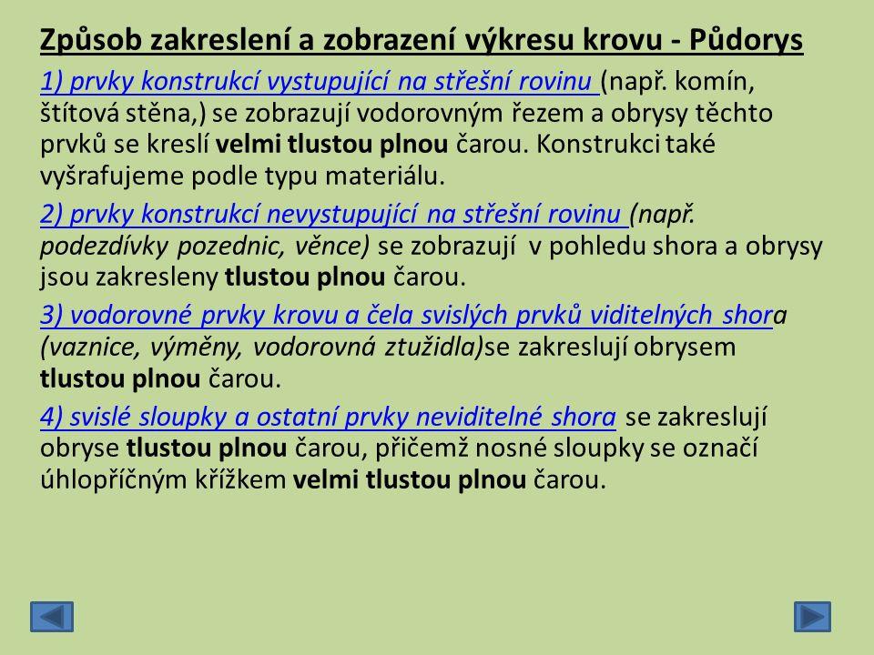 ZPĚT A.Doseděl a kolektiv – Čítanka výkresů ve stavebnictví – Sobotáles 2004 1) 2) 3) 4)