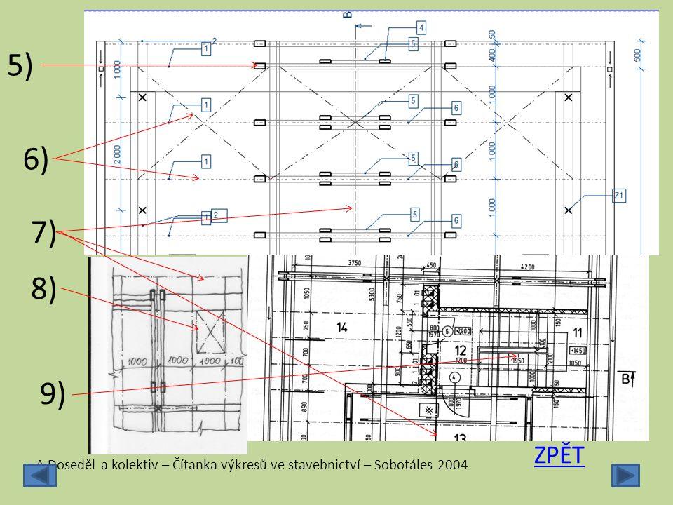 Způsob zakreslení a zobrazení výkresu krovu – Řez příčný a podélný Zakreslují se podle pravidel řezu.