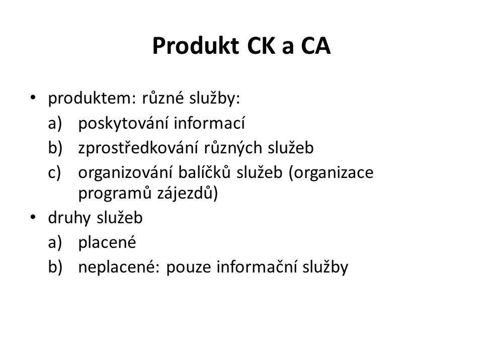 Produkt CK a CA produktem: různé služby: a)poskytování informací b)zprostředkování různých služeb c)organizování balíčků služeb (organizace programů zájezdů) druhy služeb a)placené b)neplacené: pouze informační služby