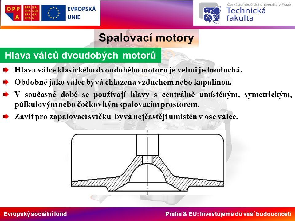 Evropský sociální fond Praha & EU: Investujeme do vaší budoucnosti Hlava válců dvoudobých motorů Spalovací motory Hlava válce klasického dvoudobého motoru je velmi jednoduchá.