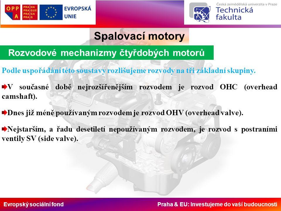 Evropský sociální fond Praha & EU: Investujeme do vaší budoucnosti Rozvodové mechanizmy čtyřdobých motorů Spalovací motory Podle uspořádání této soustavy rozlišujeme rozvody na tři základní skupiny.