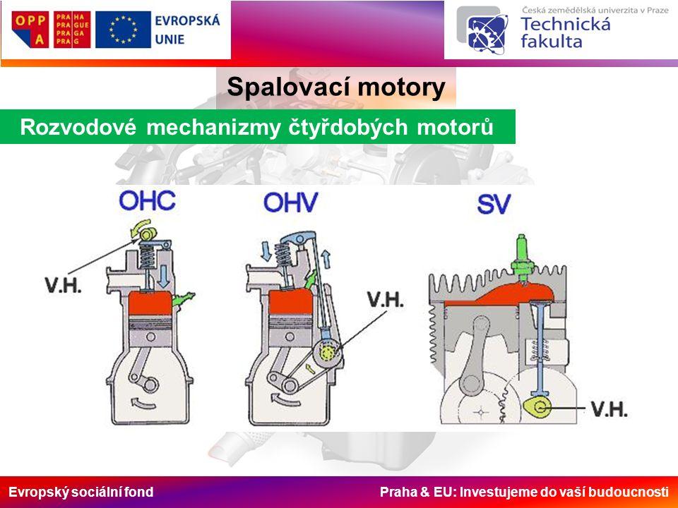 Evropský sociální fond Praha & EU: Investujeme do vaší budoucnosti Rozvodové mechanizmy čtyřdobých motorů Spalovací motory
