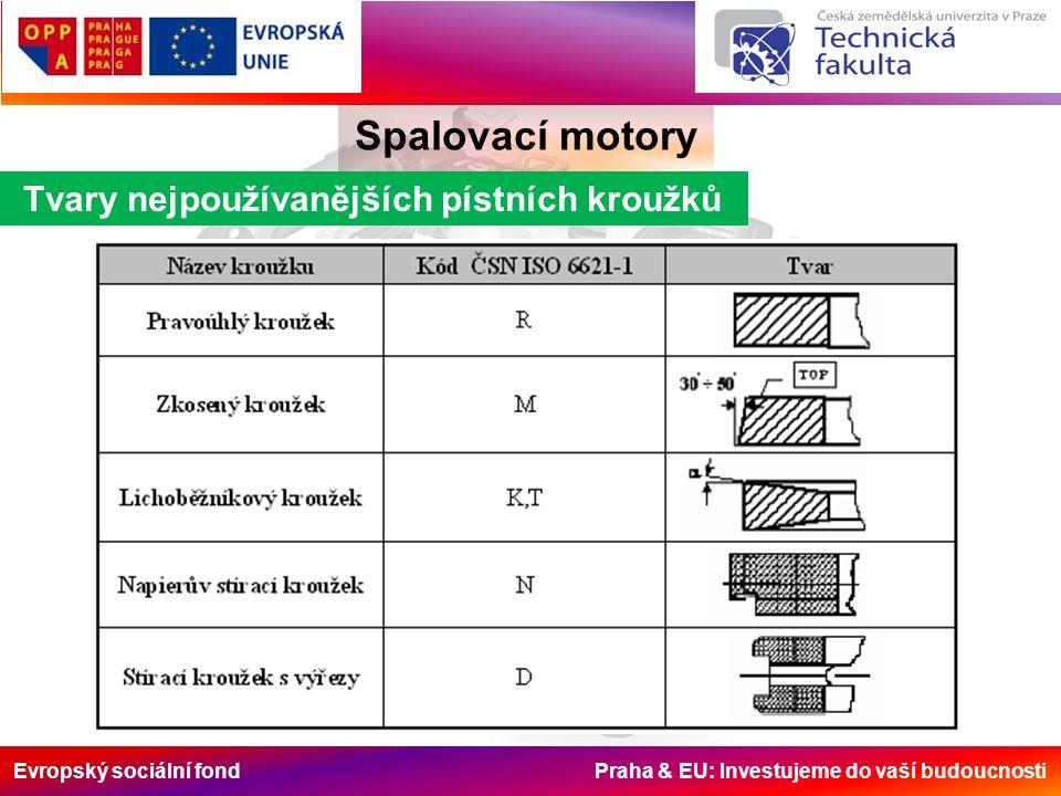 Evropský sociální fond Praha & EU: Investujeme do vaší budoucnosti Tvary nejpoužívanějších pístních kroužků Spalovací motory