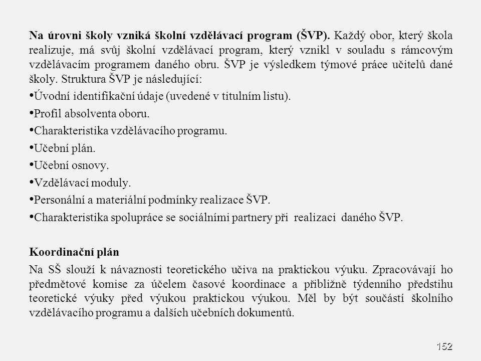 Na úrovni školy vzniká školní vzdělávací program (ŠVP).