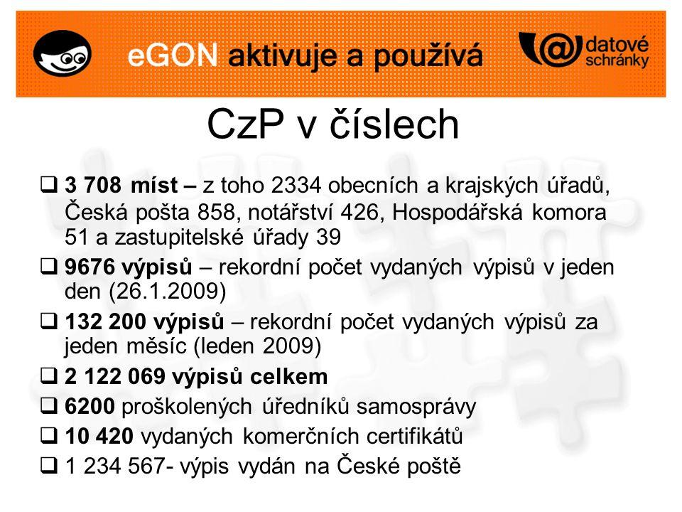 CzP v číslech  3 708 míst – z toho 2334 obecních a krajských úřadů, Česká pošta 858, notářství 426, Hospodářská komora 51 a zastupitelské úřady 39 