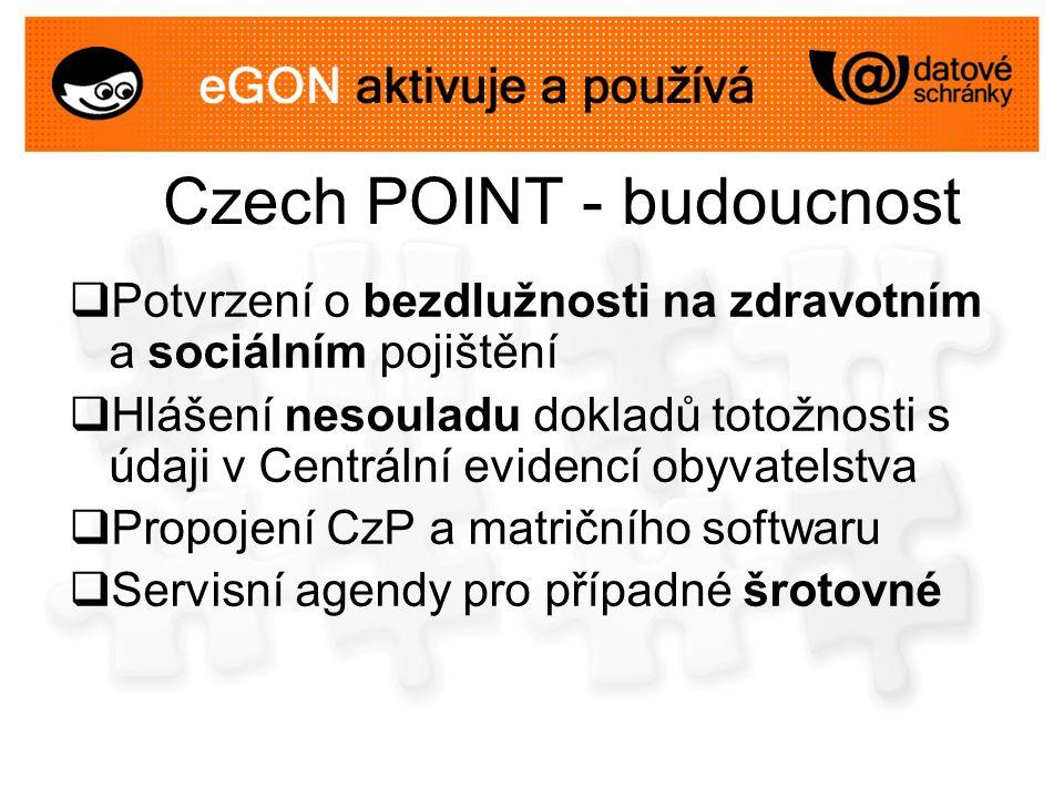 Czech POINT - budoucnost  Potvrzení o bezdlužnosti na zdravotním a sociálním pojištění  Hlášení nesouladu dokladů totožnosti s údaji v Centrální evi