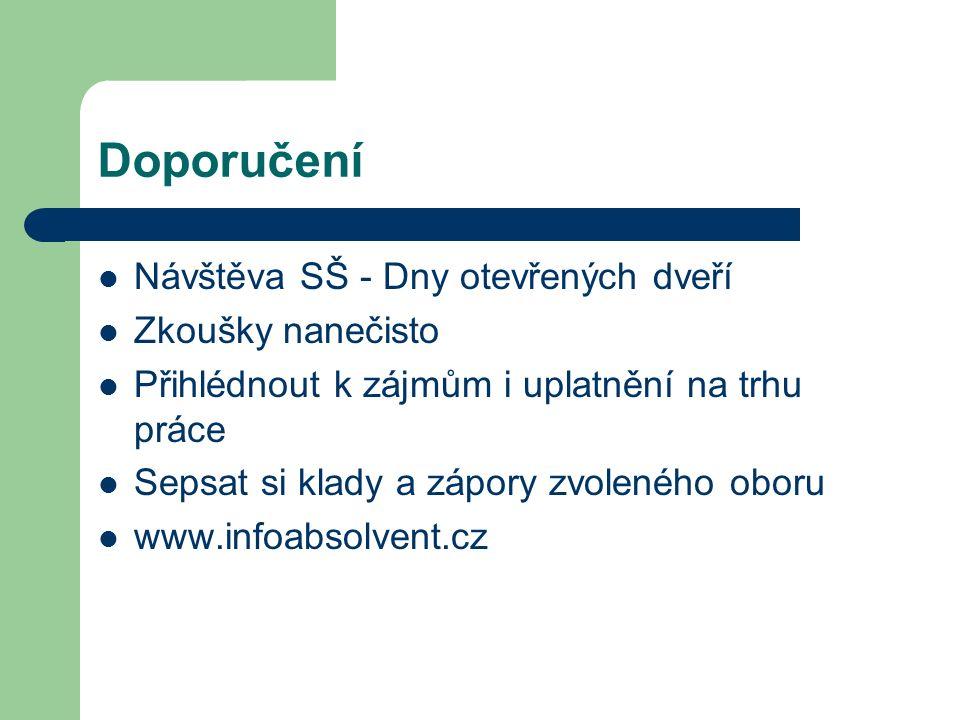Doporučení Návštěva SŠ - Dny otevřených dveří Zkoušky nanečisto Přihlédnout k zájmům i uplatnění na trhu práce Sepsat si klady a zápory zvoleného oboru www.infoabsolvent.cz