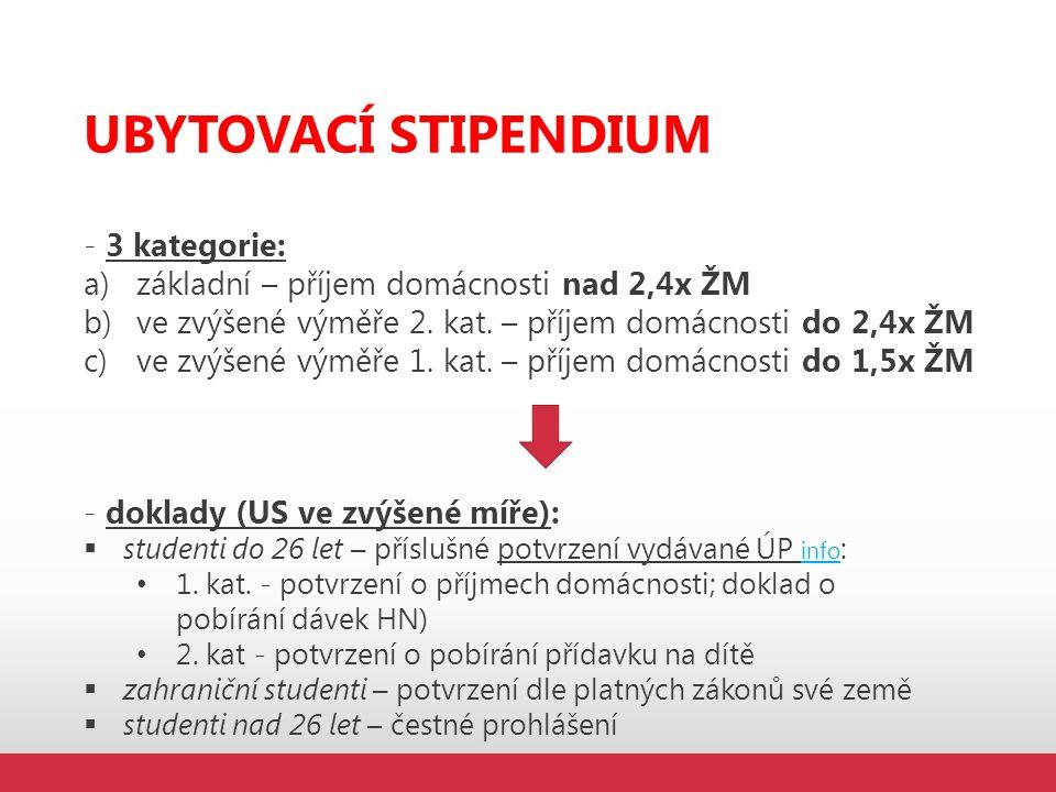 UBYTOVACÍ STIPENDIUM - 3 kategorie: a)základní – příjem domácnosti nad 2,4x ŽM b)ve zvýšené výměře 2. kat. – příjem domácnosti do 2,4x ŽM c)ve zvýšené