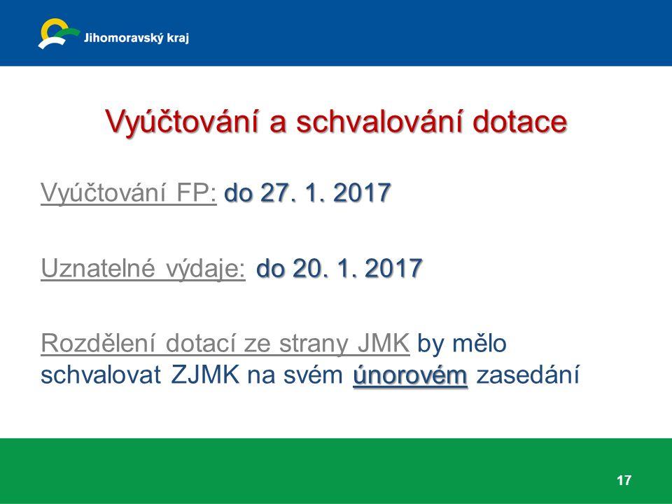 Vyúčtování a schvalování dotace do 27. 1. 2017 Vyúčtování FP: do 27. 1. 2017 do 20. 1. 2017 Uznatelné výdaje: do 20. 1. 2017 únorovém Rozdělení dotací
