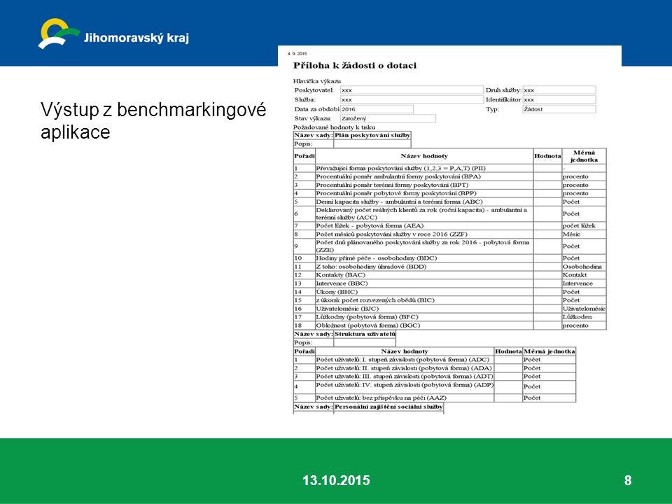 Výstup z benchmarkingové aplikace 813.10.2015