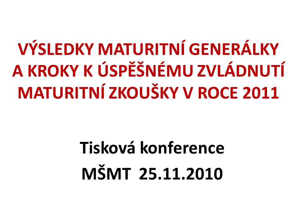 VÝSLEDKY MATURITNÍ GENERÁLKY A KROKY K ÚSPĚŠNÉMU ZVLÁDNUTÍ MATURITNÍ ZKOUŠKY V ROCE 2011 Tisková konference MŠMT 25.11.2010