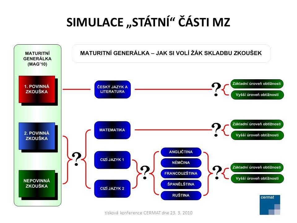 """SIMULACE """"STÁTNÍ ČÁSTI MZ tisková konference CERMAT dne 23. 3. 2010"""