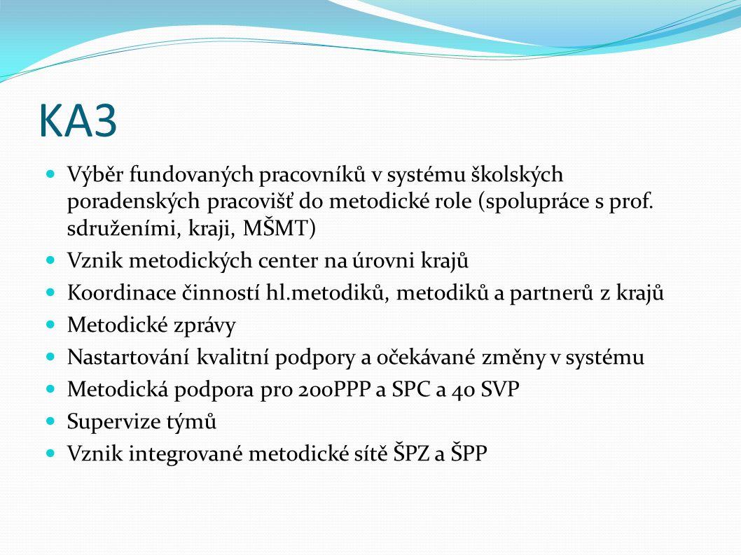 KA3 Výběr fundovaných pracovníků v systému školských poradenských pracovišť do metodické role (spolupráce s prof. sdruženími, kraji, MŠMT) Vznik metod