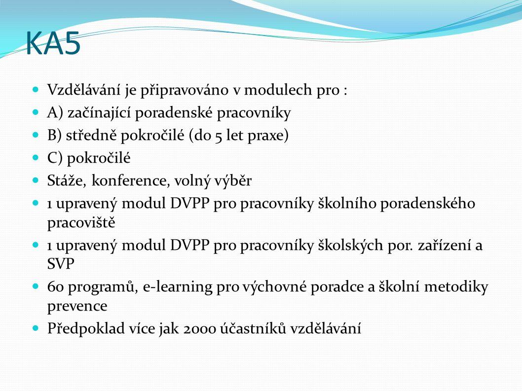 KA5 Vzdělávání je připravováno v modulech pro : A) začínající poradenské pracovníky B) středně pokročilé (do 5 let praxe) C) pokročilé Stáže, konference, volný výběr 1 upravený modul DVPP pro pracovníky školního poradenského pracoviště 1 upravený modul DVPP pro pracovníky školských por.