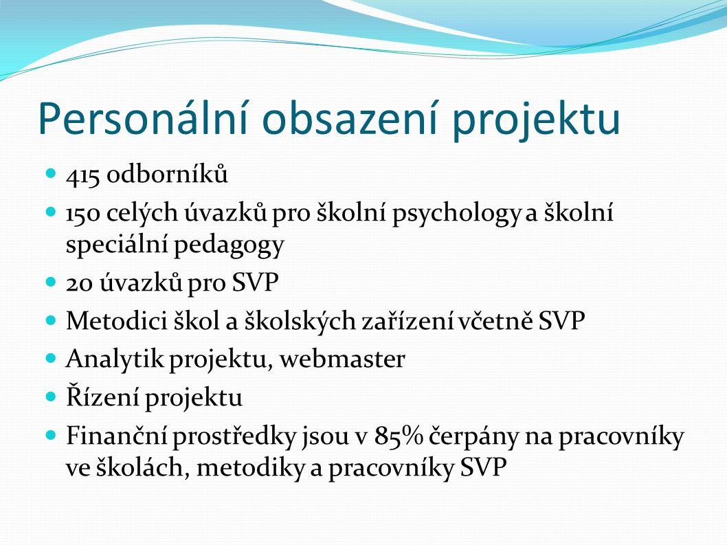 Personální obsazení projektu 415 odborníků 150 celých úvazků pro školní psychology a školní speciální pedagogy 20 úvazků pro SVP Metodici škol a škols