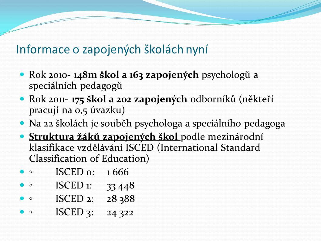 Informace o zapojených školách nyní Rok 2010- 148m škol a 163 zapojených psychologů a speciálních pedagogů Rok 2011- 175 škol a 202 zapojených odborníků (někteří pracují na 0,5 úvazku) Na 22 školách je souběh psychologa a speciálního pedagoga Struktura žáků zapojených škol podle mezinárodní klasifikace vzdělávání ISCED (International Standard Classification of Education) ◦ ISCED 0:1 666 ◦ ISCED 1:33 448 ◦ ISCED 2:28 388 ◦ ISCED 3:24 322